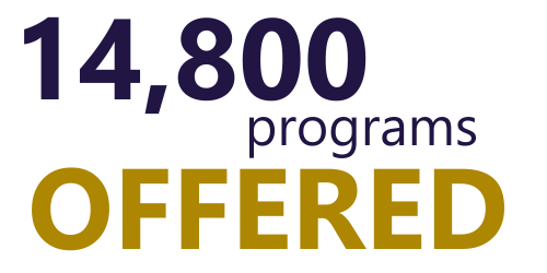 14,800 programs offered
