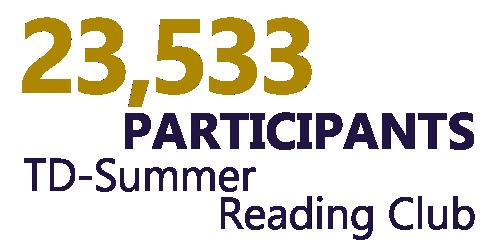 2018 Annual Report | Ottawa Public Library