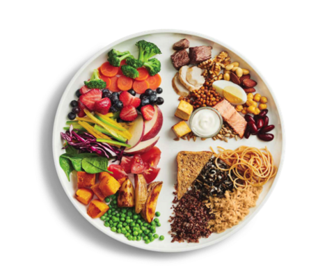 Photo of a plate of food